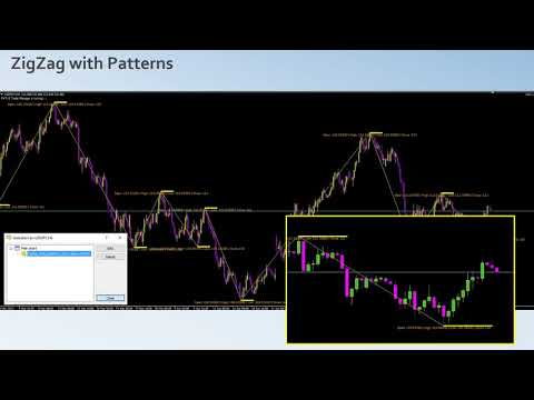forex-zig-zag-indicators,-learn-to-trade-with-no-indicators