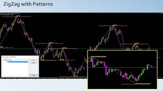 Forex Zig Zag Indicators, Learn to trade with NO Indicators