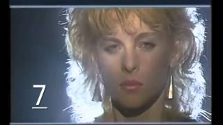 Československá hudební hitparáda roku 1987 (14. - 1.místo) 1/6