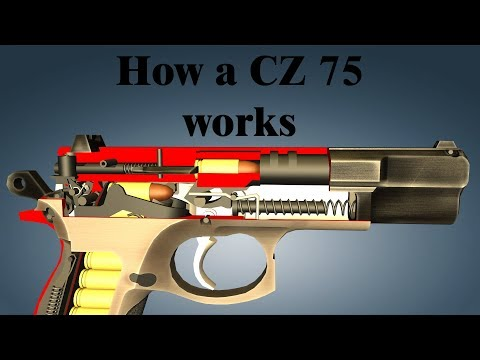 How a CZ 75 works