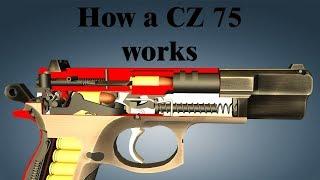 75 CZ nasıl çalıştığını