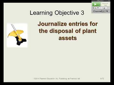 Chapter 9  Intro to Financial Accounting Plant Assets Natural Resources and Intangible Assets