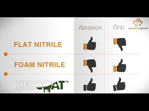 Abrasion-Resistant Work Gloves