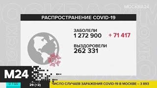 Количество зараженных коронавирусом в мире почти достигло 1,3 миллиона - Москва 24