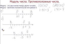 § 3. Противоположные числа. Модуль числа пифагорчик.рф