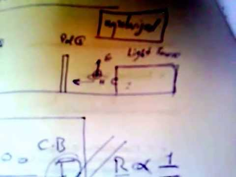 Solid State Physics Lab - Experiment 3