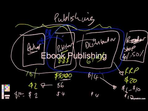 How to Write and Publish Your Book by Best-Selling Author - Tony Melvin