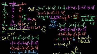ANOVA 3 Teste de hipótese com Estatística F.