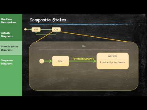 Systems Analysis and Design - Extending the Requirements Models (Part 6)