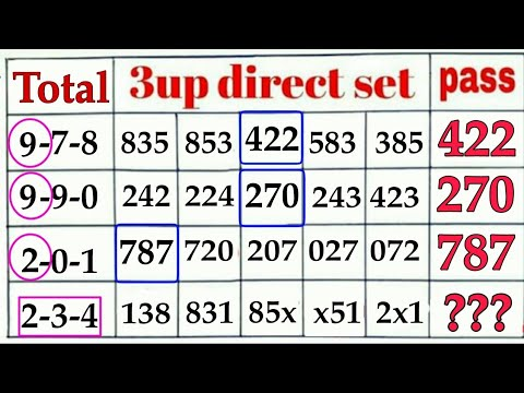 Thailand Lotto 3up direct set 01-05-2021 | Gift Lotto Result 01 May 2021