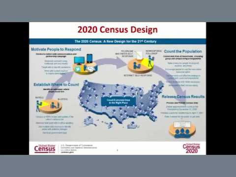 OWL Videoconference: 2020 Census Local Update of Addresses Operation (LUCA)