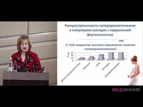 04. Синдром гиперпролактинемии