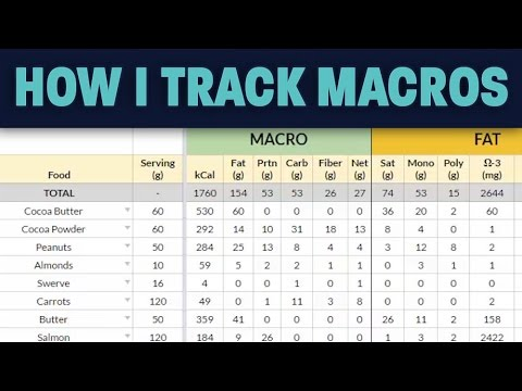 how to track macros and vitamins minerals for weight loss youtube