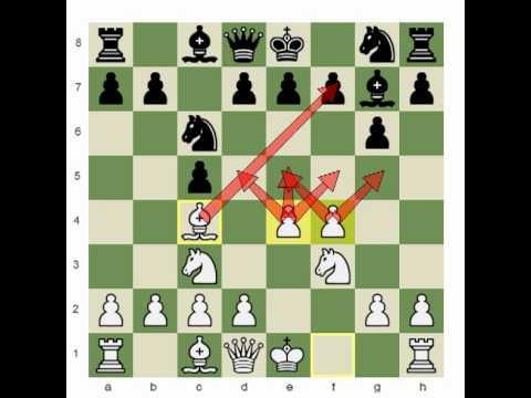 Chess.com: Concepts in the Grand Prix Attack 1