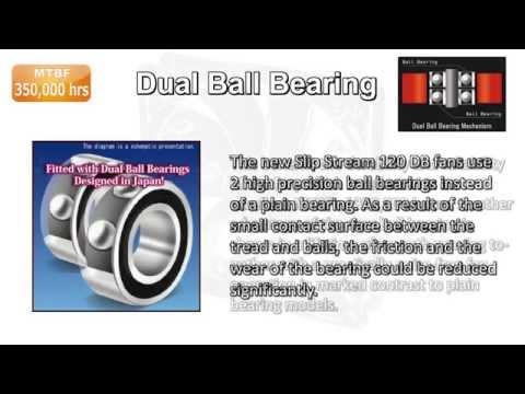 Slip Stream 120 DB Fan Series (SY1225DB12....)