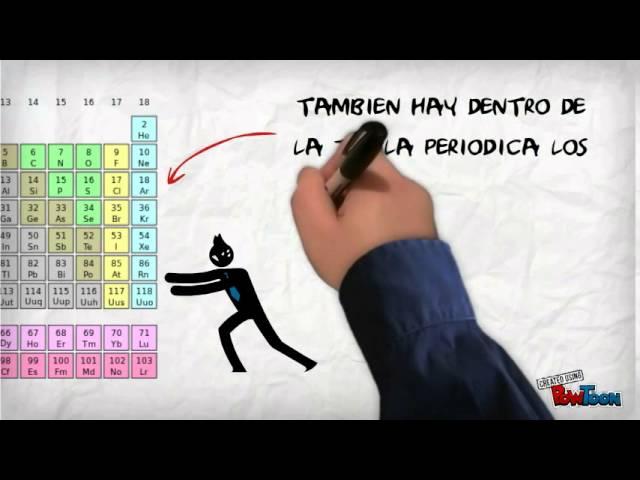 Explicacin de la tabla periodica clipzui urtaz Images