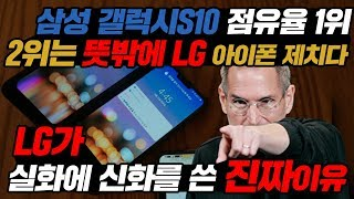 LG 아이폰 점유율 제치다 LG가 실화에 신화를 쓴 진짜이유, 갤럭시 S10은 1위ㅣ LG 2nd Place in Market Share Apple [ENG SUB]