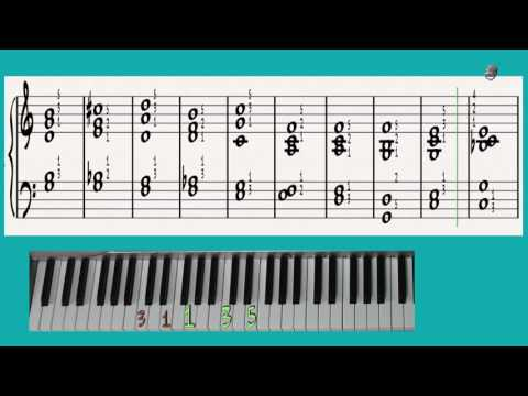 Bach Prelude Both Hands Blocked Chords