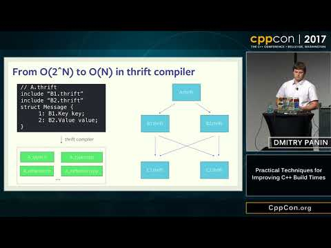 "CppCon 2017: Dmitry Panin ""Practical Techniques for Improving C++ Build Times"""
