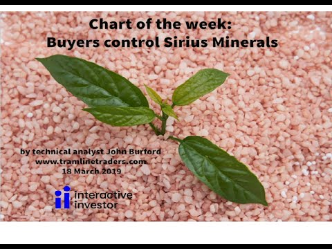 Chart Of The Week: Buyers Control Sirius Minerals