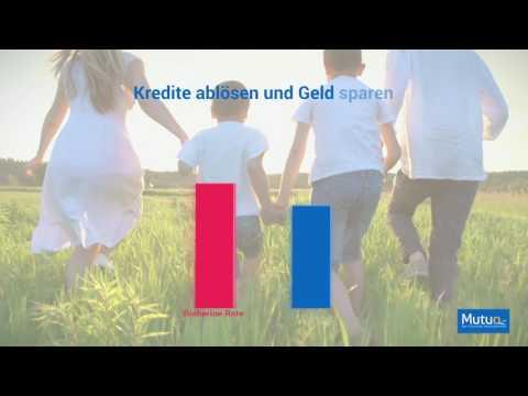 Mutuo AG Privatkredit - Ihr Kredit-Spezialist In Der Schweiz Mit Zinsen Ab 4.5% ✔