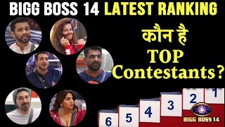 Bigg Boss 14 Breaking News | Kaun Hai TOP Contestants? TOP  3 Uda Denge Hosh