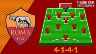 PREDIKSI SERIE A PEKAN KE 16 |AS ROMA VS AC MILAN|