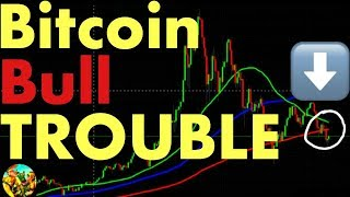 Bitcoin Bull Trouble - Key Levels thumbnail