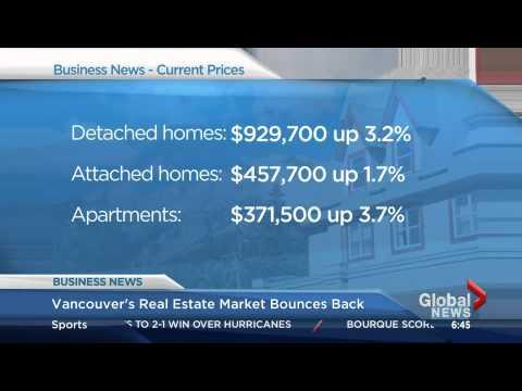 Vancouver's Real Estate Market Bounces Back