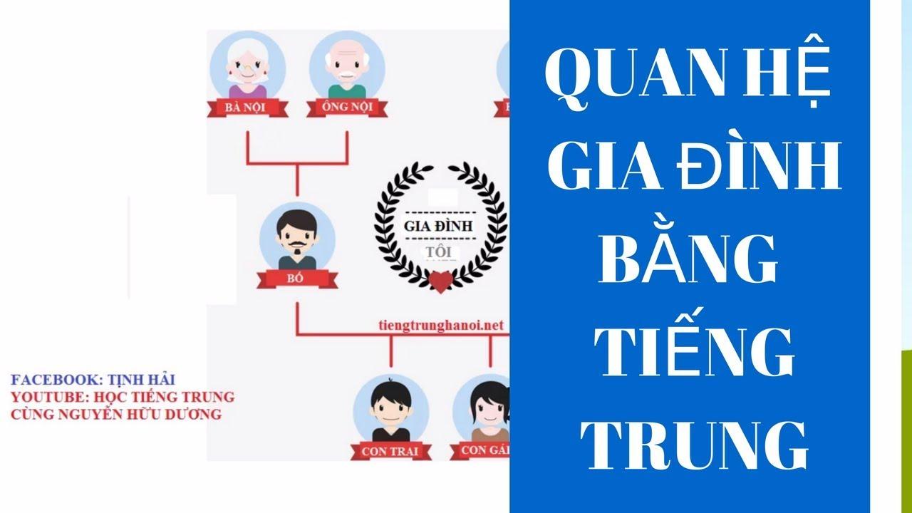 Học tiếng Trung online – Cách xưng hô trong quan hệ họ hàng gia đình 1/2