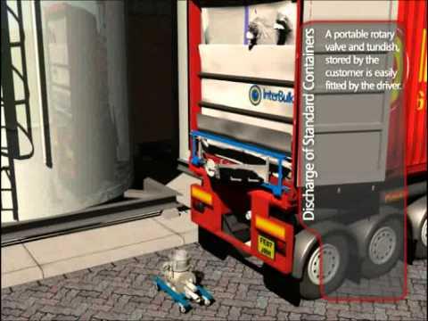 InterBulk Group | Moves Beyond | Global Logistics | Dry Bulk