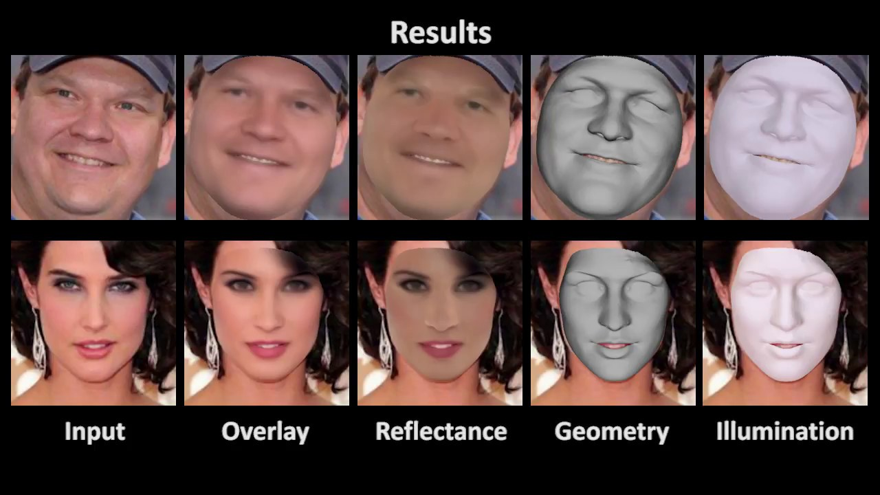 Self-supervised Multi-level Face Model Learning for Monocular