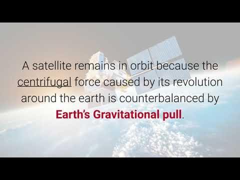Everyday Science| General Science |FPSC PPSC NTS AD NAB IB FIA ICS NDA FIA |Video 18