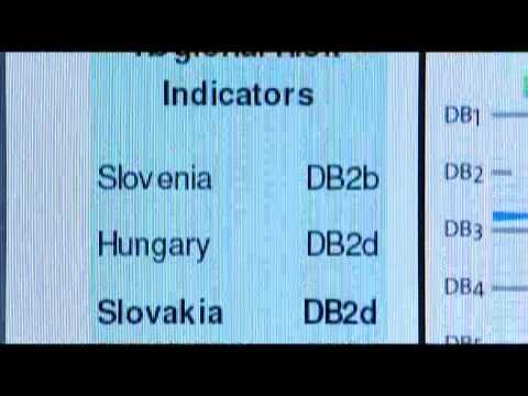 Why invest in Slovakia