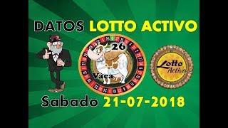 Lotto Activo Datos Fijos 21/07/2018   Tio Ruletero
