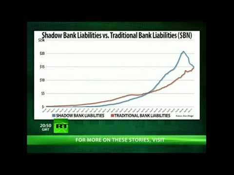 the-shadow-banking-system