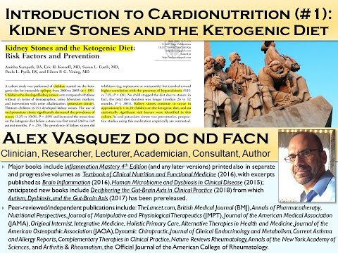 #CardioNutrition: Introduction To Cardiovascular Nutrition In Education Of Cardiologists