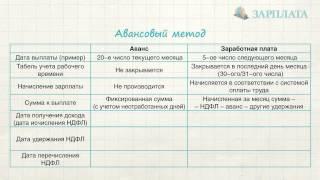 видео Формы, порядок и сроки выплаты заработной платы