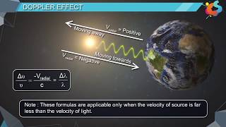 3 - Class 12 - Physics - Wave Optics - Doppler Effect