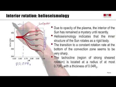 Plasma Physics MOOC -lecture 4c