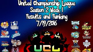 UCL Season 2 Week One Results and Rankings
