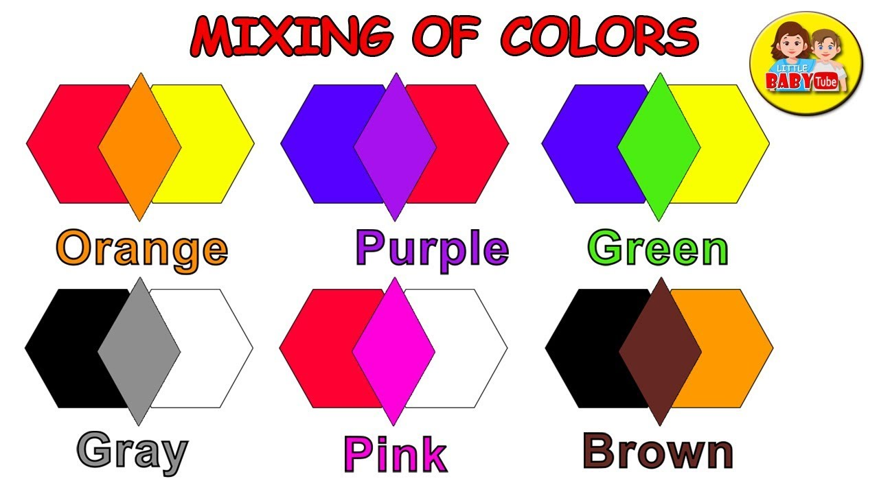 Color Mixing For Kids Primary Colors For Kids Mixing Of Colors To Make Other Colors Youtube