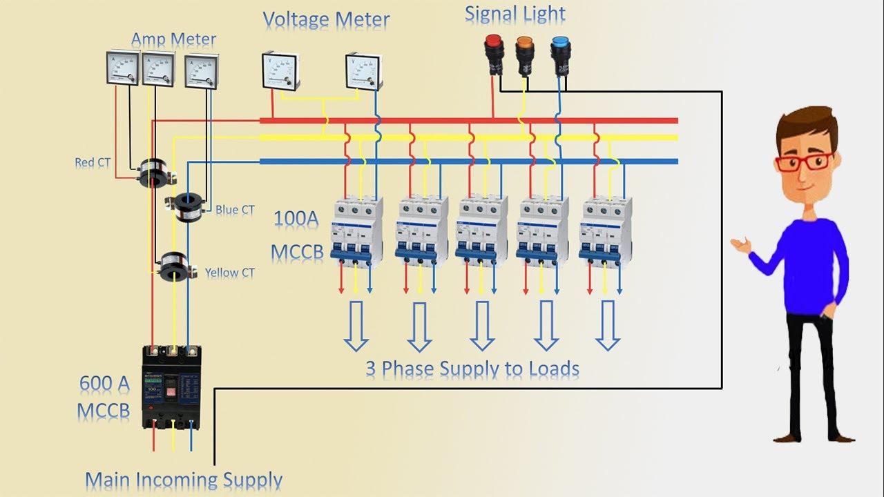 [TVPR_3874]  3 Phase Distribution Board Wiring Diagram   MDB   Main Distribution Boards  - YouTube   Delta 3 Phase Panelboard Wiring Diagram      YouTube