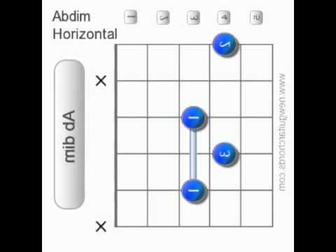 Abdim Piano Chord | ChordsScales