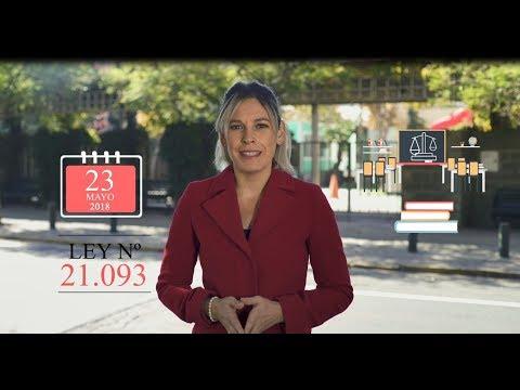 Estrés docenteиз YouTube · Длительность: 58 с