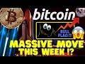 BITCOIN WEEKLY CLOSE!?bitcoin litecoin price prediction, analysis, news, trading
