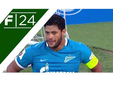 Highlights | Zenit 1-1 Lokomotiv Moscow