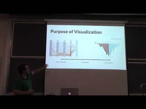Visualization Fall 2016 Lecture 1