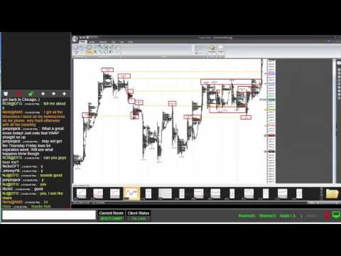 Discovery Trading Group - MrTopStep Bootcamp - Feb 2017
