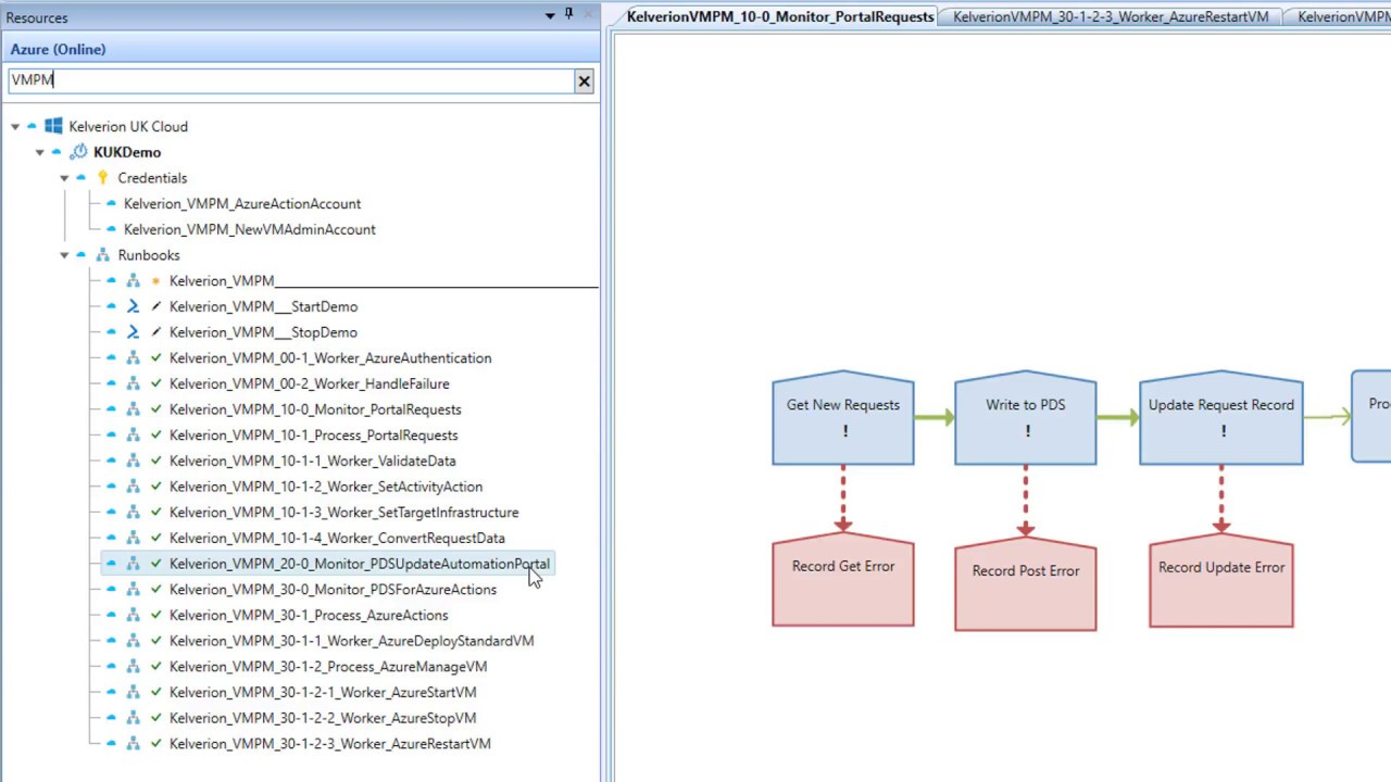 Introduction the the VM Provisioning and Management Solution for Azure  Automation